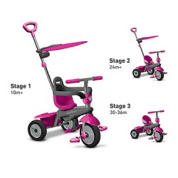 SMARTRIKE CARNIVAL 3 IN 1 TRICYCLE (PINK) image here