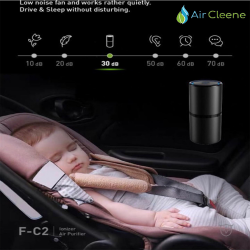Aircleene's Car Air Purifier image here